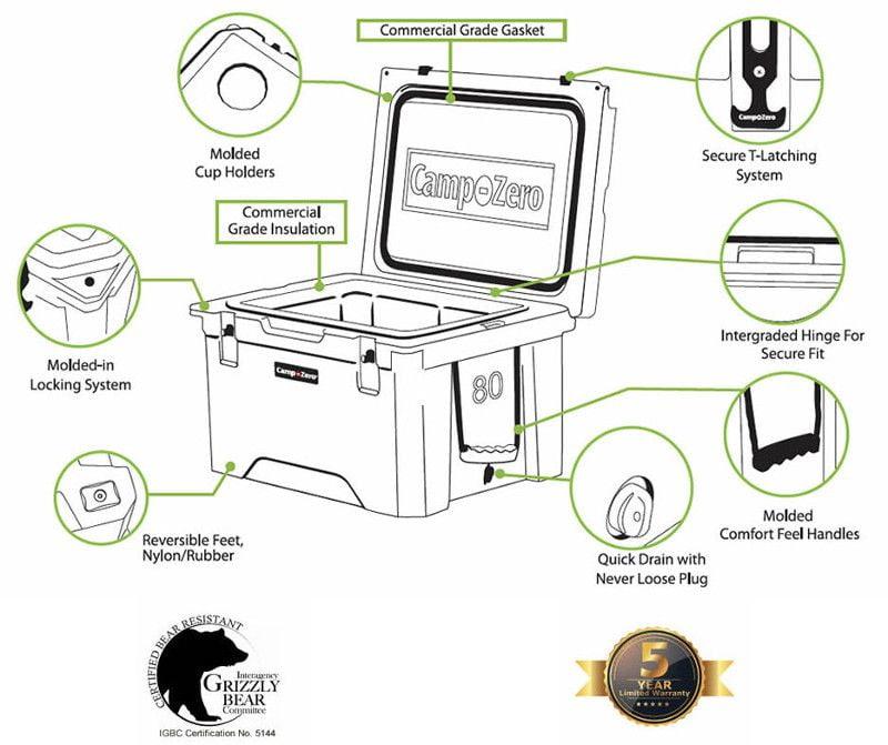 Camp Zero Coolers - Features