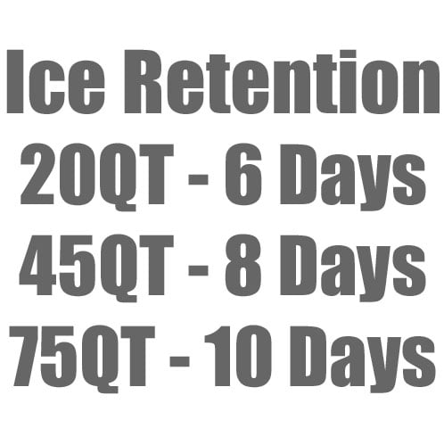 fatboy coolers ice retention