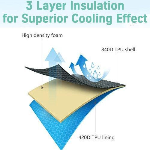 Homitt Cooler - Insulation