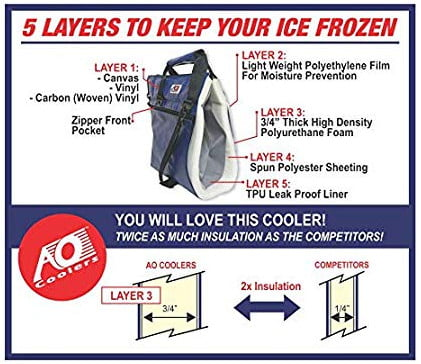 AO Soft Cooler Insulation