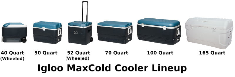Igloo MaxCold Cooler - Lineup