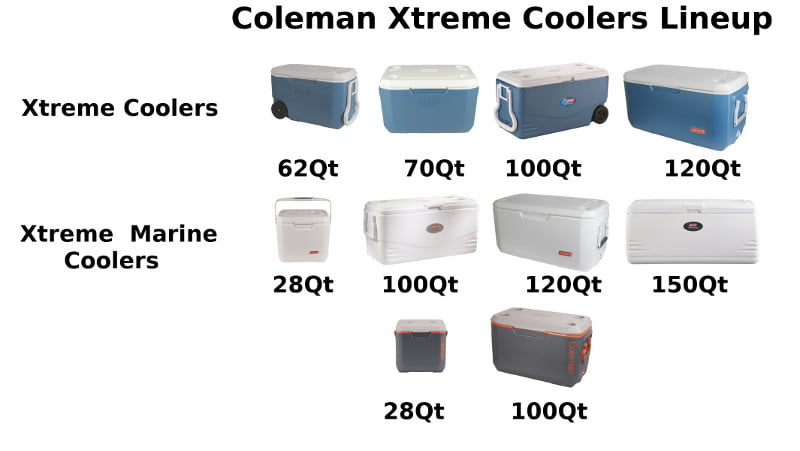 Coleman Xtreme Coolers Series