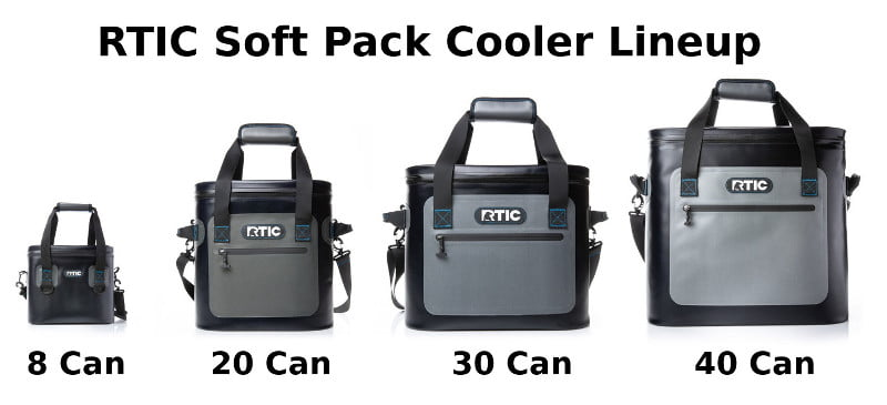 RTIC Soft Pack Cooler Review